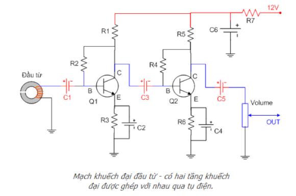 Các mạch điện cơ bản